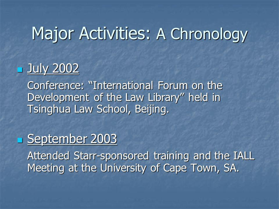 Major Activities: A Chronology July 2002 July 2002 Conference: International Forum on the Development of the Law Library held in Tsinghua Law School,