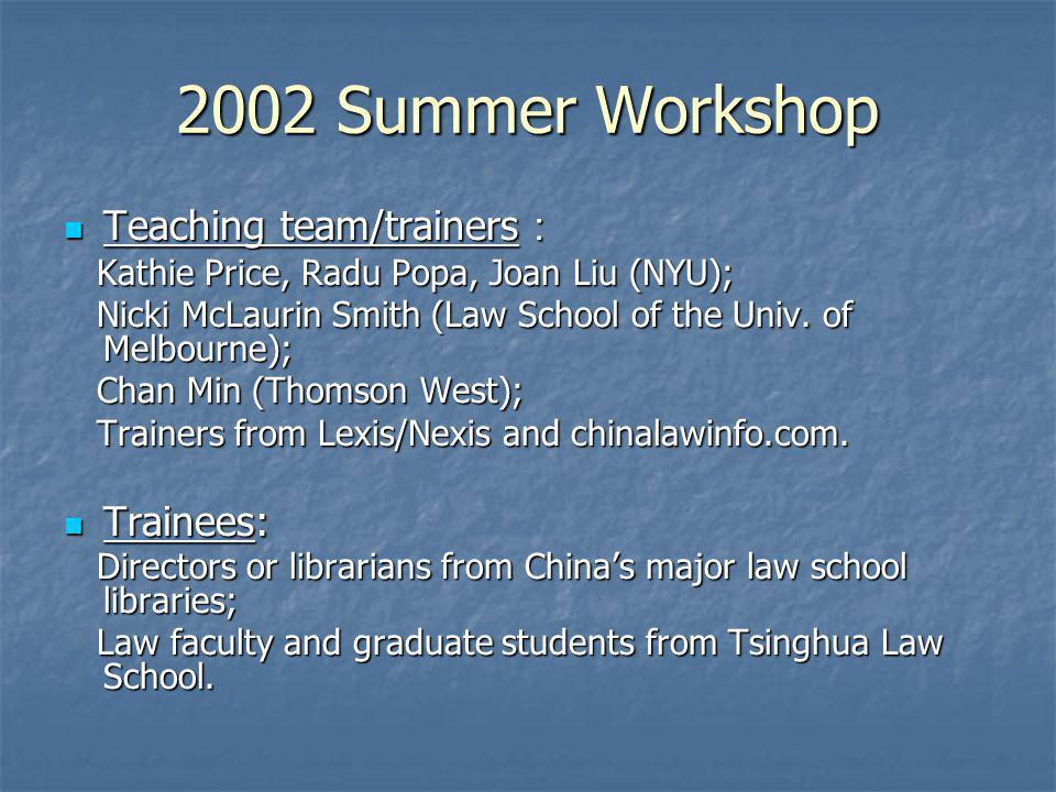 2002 Summer Workshop Teaching team/trainers Teaching team/trainers Kathie Price, Radu Popa, Joan Liu (NYU); Kathie Price, Radu Popa, Joan Liu (NYU); N