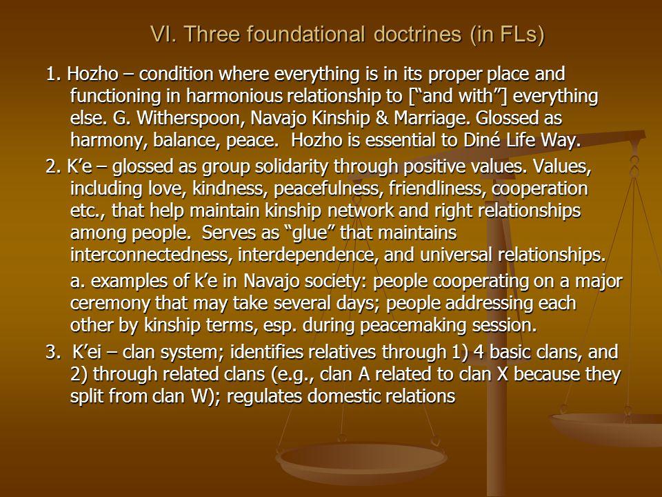 VI. Three foundational doctrines (in FLs) 1.