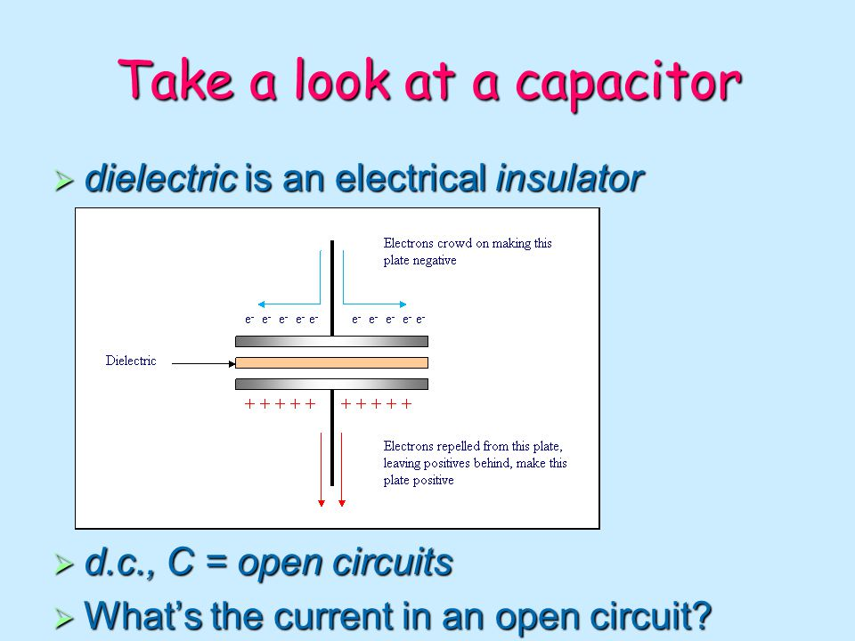 Take a look at a capacitor dielectric is an electrical insulator dielectric is an electrical insulator d.c., C = open circuits d.c., C = open circuits