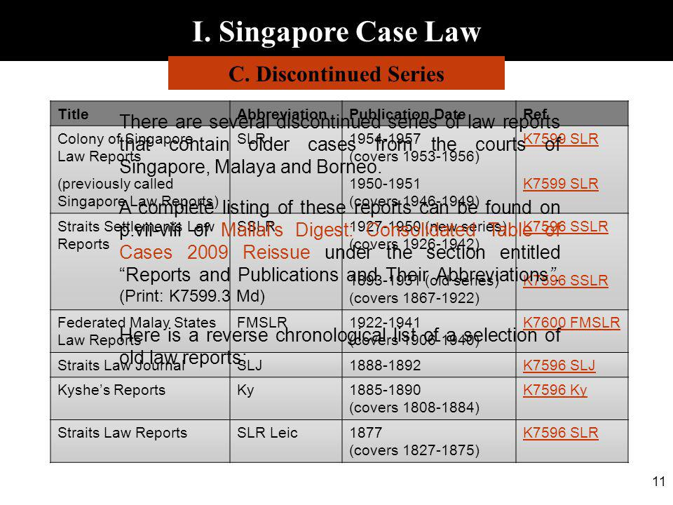 TitleAbbreviationPublication DateRef Colony of Singapore Law Reports (previously called Singapore Law Reports) SLR1954-1957 (covers 1953-1956) 1950-19