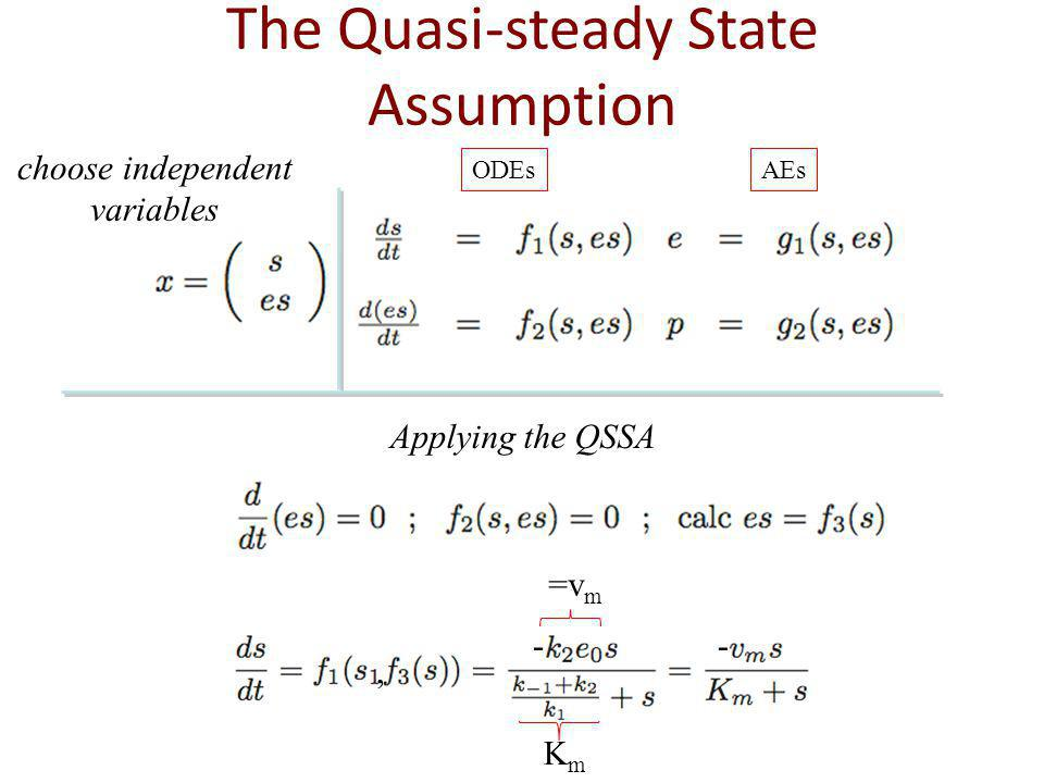 The Quasi-steady State Assumption =v m KmKm choose independent variables Applying the QSSA --, ODEsAEs