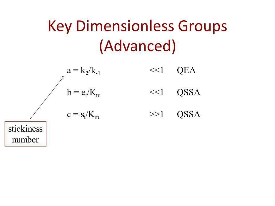 Key Dimensionless Groups (Advanced) a = k 2 /k -1 <<1QEA b = e t /K m <<1QSSA c = s t /K m >>1QSSA stickiness number