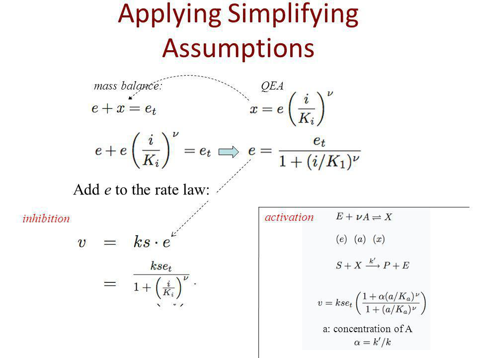 Applying Simplifying Assumptions mass balance:QEA inhibition Add e to the rate law: activation a: concentration of A