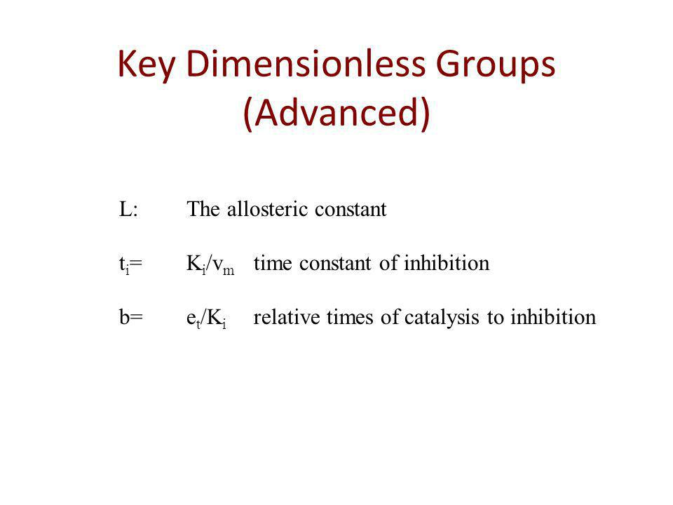 Key Dimensionless Groups (Advanced) L:The allosteric constant t i =K i /v m time constant of inhibition b=e t /K i relative times of catalysis to inhibition