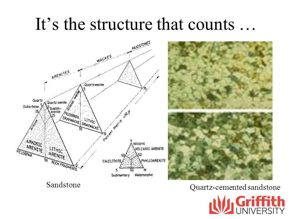 Its the structure that counts … Quartz-cemented sandstone Sandstone