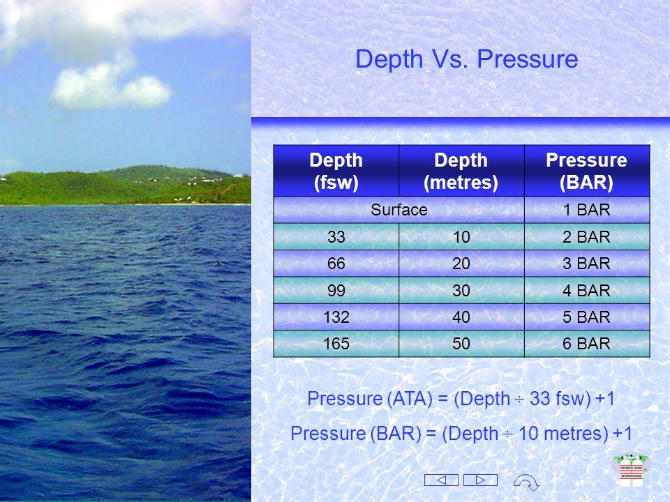 1 ATA = 760 mmHg = 14.696 psi = 1.0132 bar etc 1 ATA = 760 mmHg = 14.696 psi = 1.0132 bar etc 33 fsw approximately = 10 metres = 1 BAR Units Of Atmosphere Atmosphere vs.