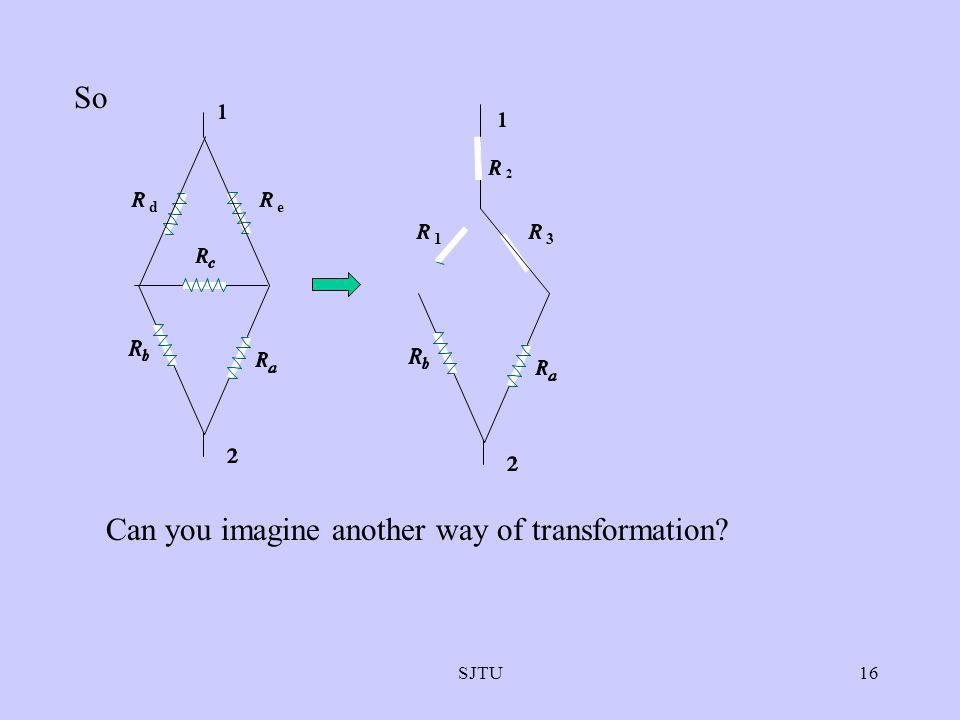 SJTU16 ed 31 2 Can you imagine another way of transformation? So
