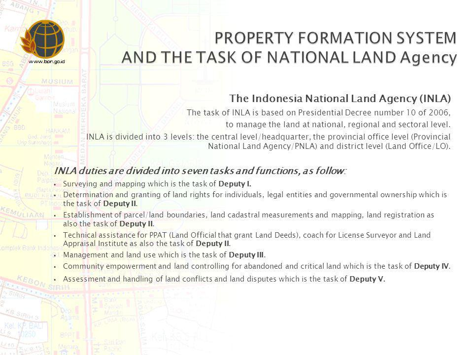 www.bpn.go.id The Indonesia National Land Agency (INLA) The task of INLA is based on Presidential Decree number 10 of 2006, to manage the land at nati