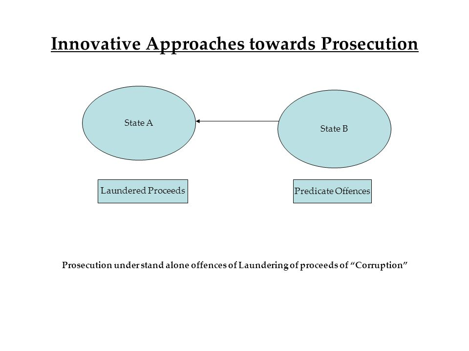 Innovative Approaches towards Prosecution Prosecution under stand alone offences of Laundering of proceeds of Corruption State A State B Laundered Proceeds Predicate Offences