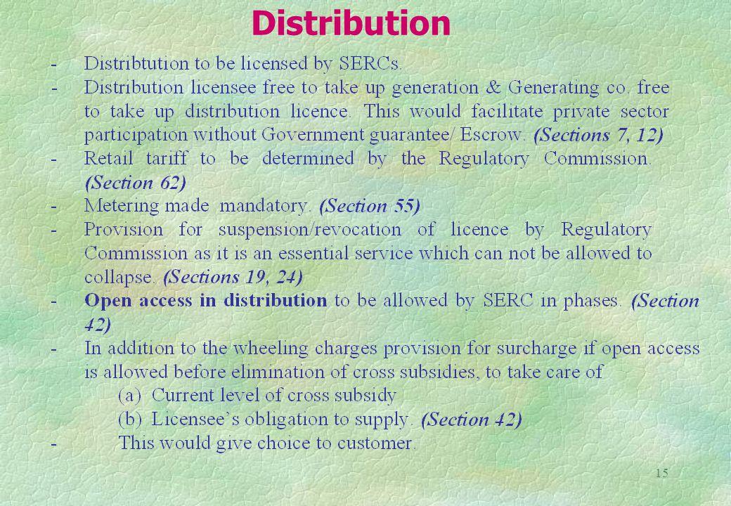 15 Distribution