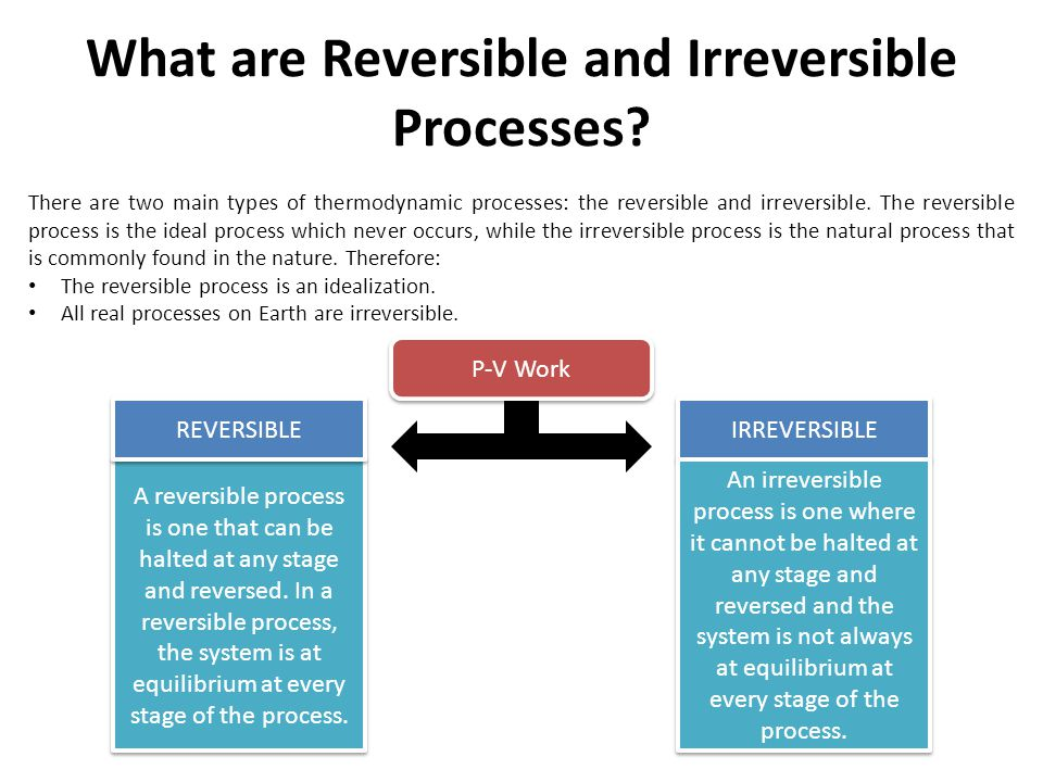 What are Reversible and Irreversible Processes? There are two main types of thermodynamic processes: the reversible and irreversible. The reversible p
