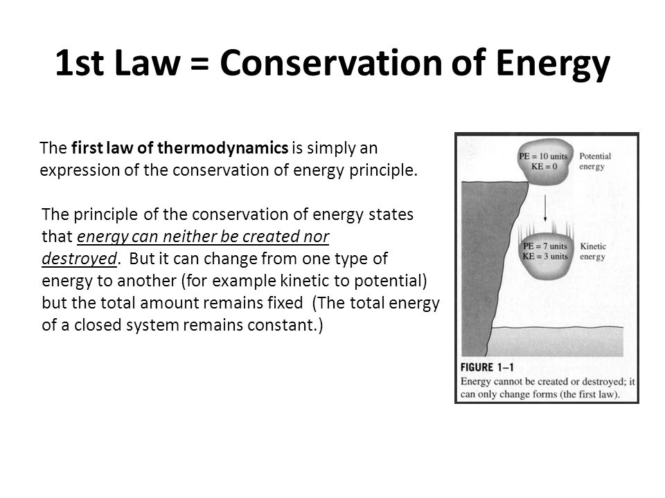 1st Law = Conservation of Energy The first law of thermodynamics is simply an expression of the conservation of energy principle. The principle of the