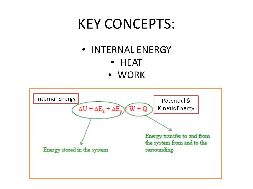 KEY CONCEPTS: INTERNAL ENERGY HEAT WORK Internal Energy Potential & Kinetic Energy