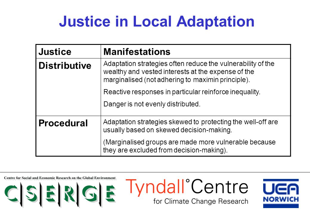 Justice in Local Adaptation JusticeManifestations Distributive Adaptation strategies often reduce the vulnerability of the wealthy and vested interests at the expense of the marginalised (not adhering to maximin principle).