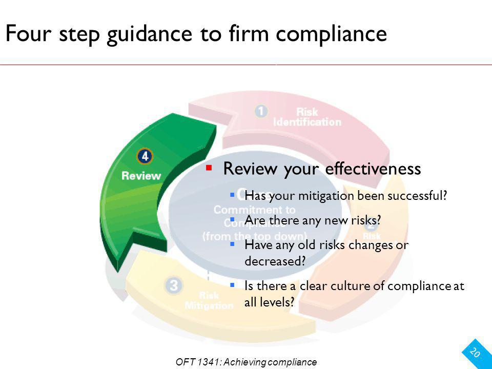 Four step guidance to firm compliance 20 Review your effectiveness Has your mitigation been successful.