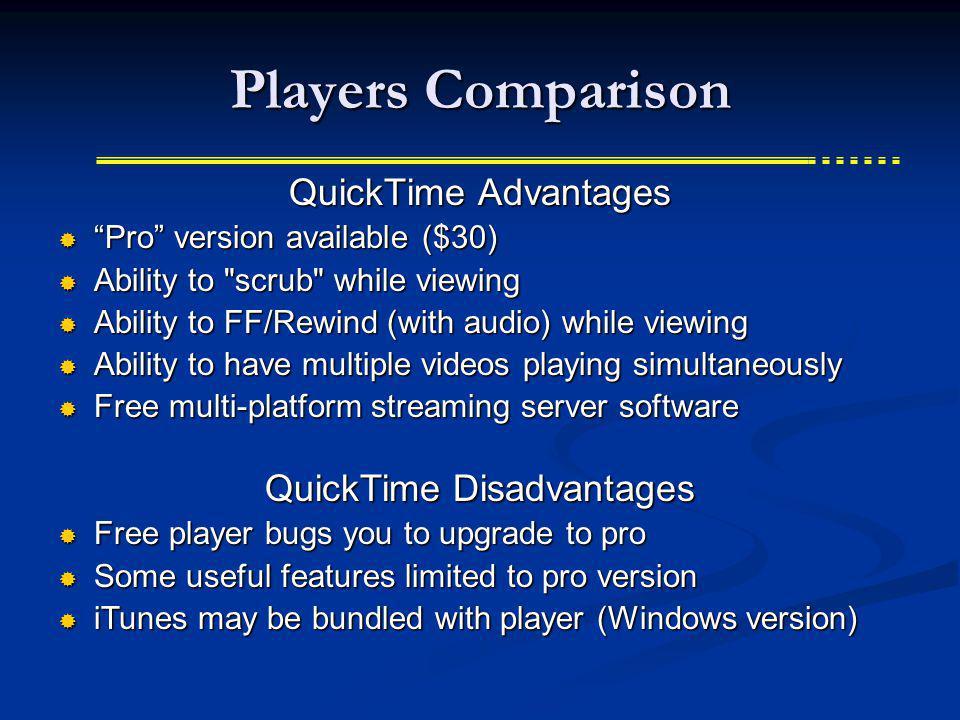 Players Comparison QuickTime Advantages Pro version available ($30) Pro version available ($30) Ability to