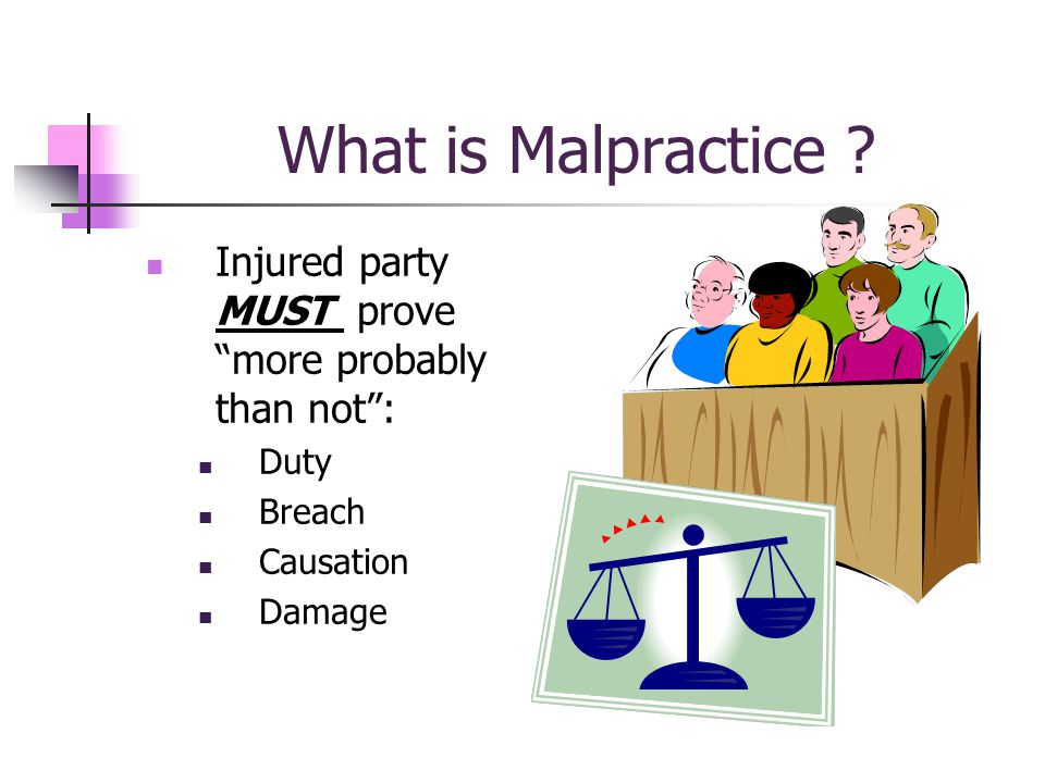 What is Malpractice Injured party MUST prove more probably than not: Duty Breach Causation Damage