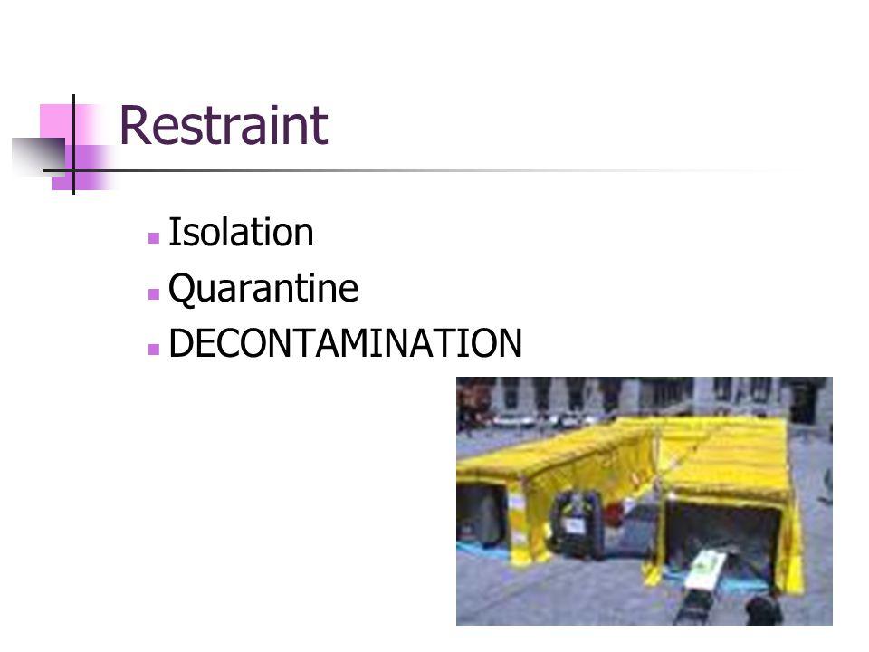Restraint Isolation Quarantine DECONTAMINATION