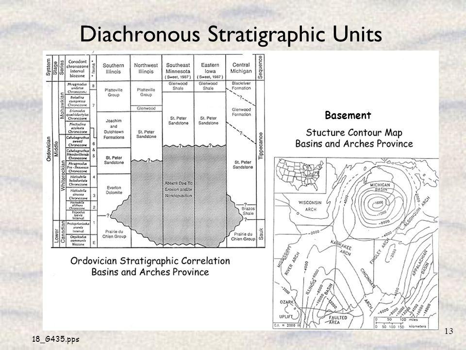 18_G435.pps 13 Diachronous Stratigraphic Units Basement