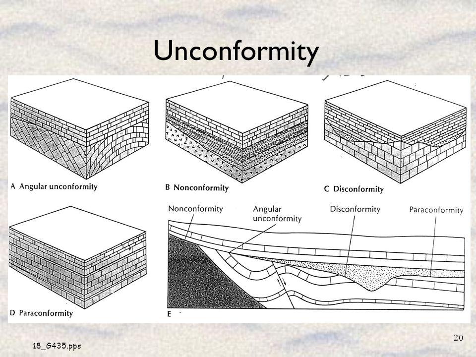 18_G435.pps 20 Unconformity