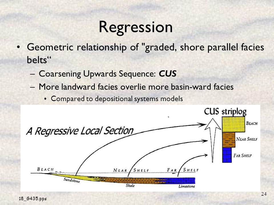18_G435.pps 24 Regression Geometric relationship of