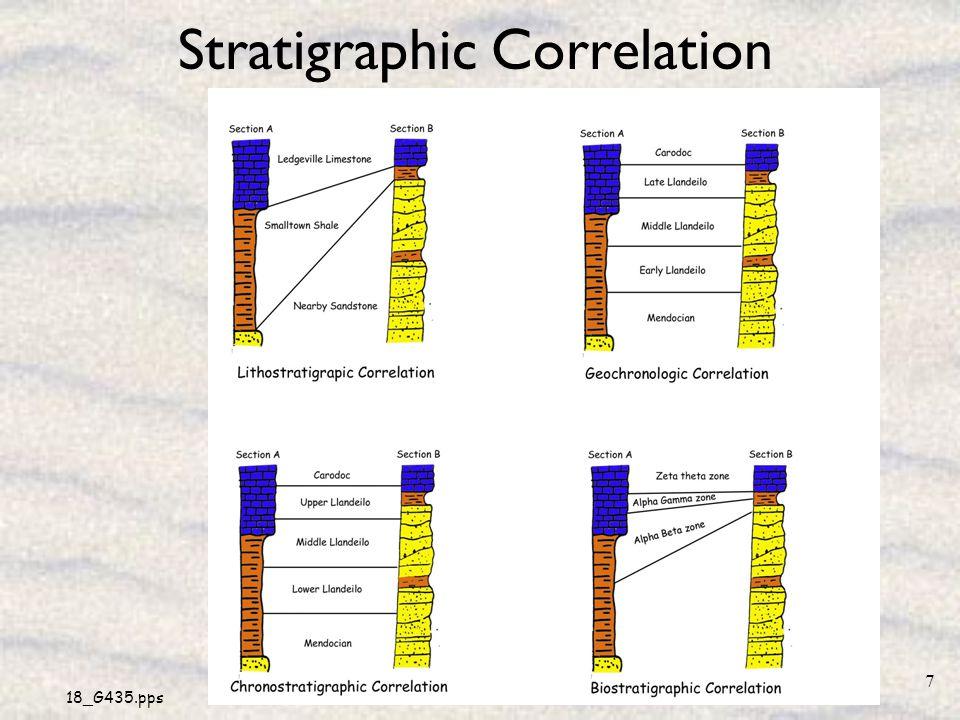18_G435.pps 7 Stratigraphic Correlation