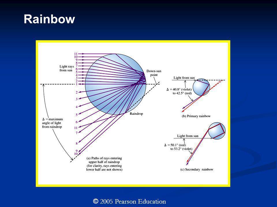 © 2005 Pearson Education Rainbow