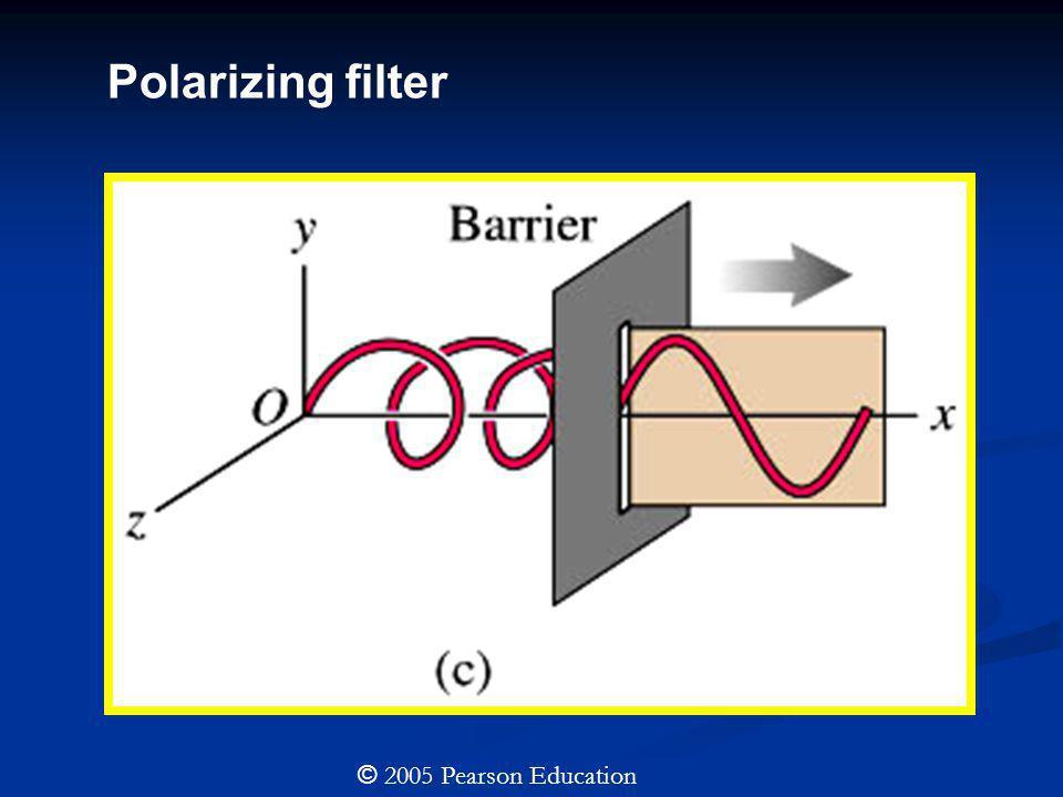 © 2005 Pearson Education Polarizing filter