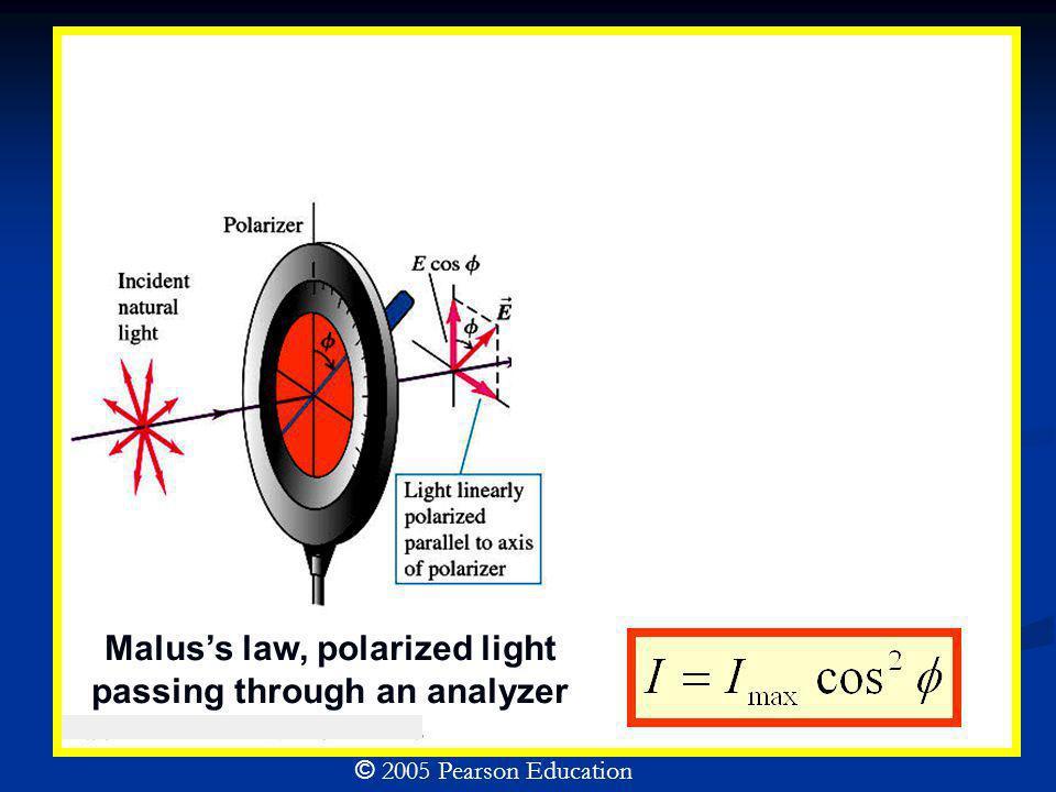 Maluss law, polarized light passing through an analyzer © 2005 Pearson Education