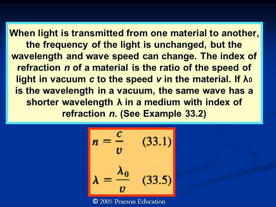© 2005 Pearson Education When light is transmitted from one material to another, the frequency of the light is unchanged, but the wavelength and wave