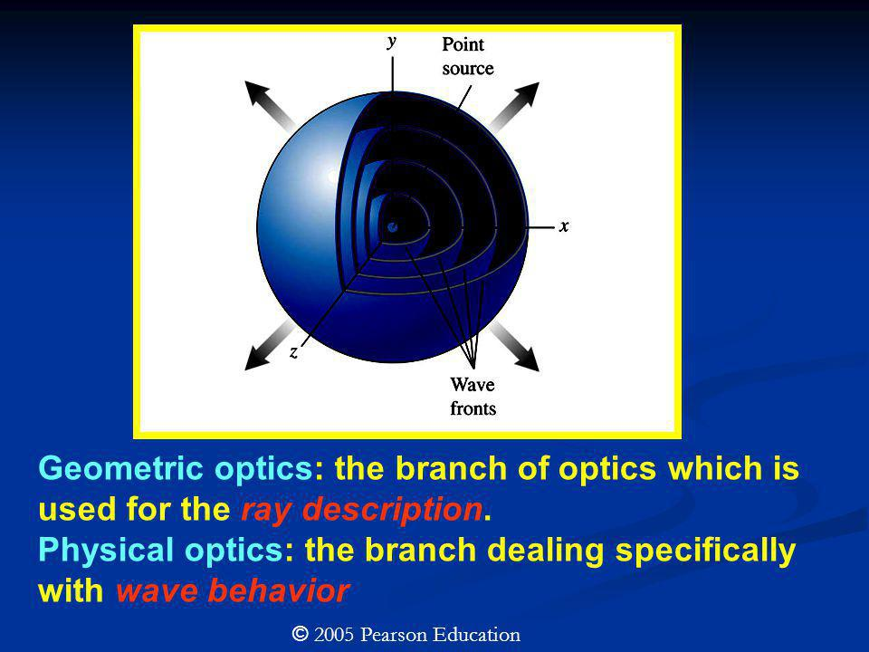 © 2005 Pearson Education Geometric optics: the branch of optics which is used for the ray description. Physical optics: the branch dealing specificall