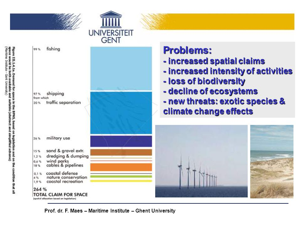 Prof. dr. F. Maes – Maritime Institute – Ghent University Problems: - increased spatial claims - increased intensity of activities - loss of biodivers