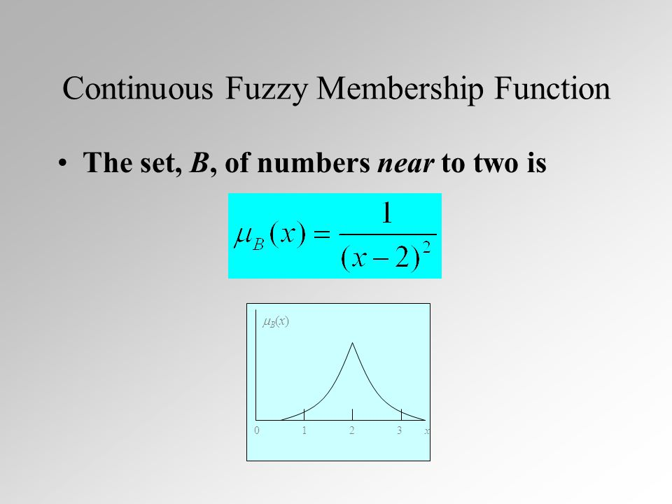 Discrete Fuzzy Membership Function The set, B, of numbers near to two is 0 1 2 3 x B (x)