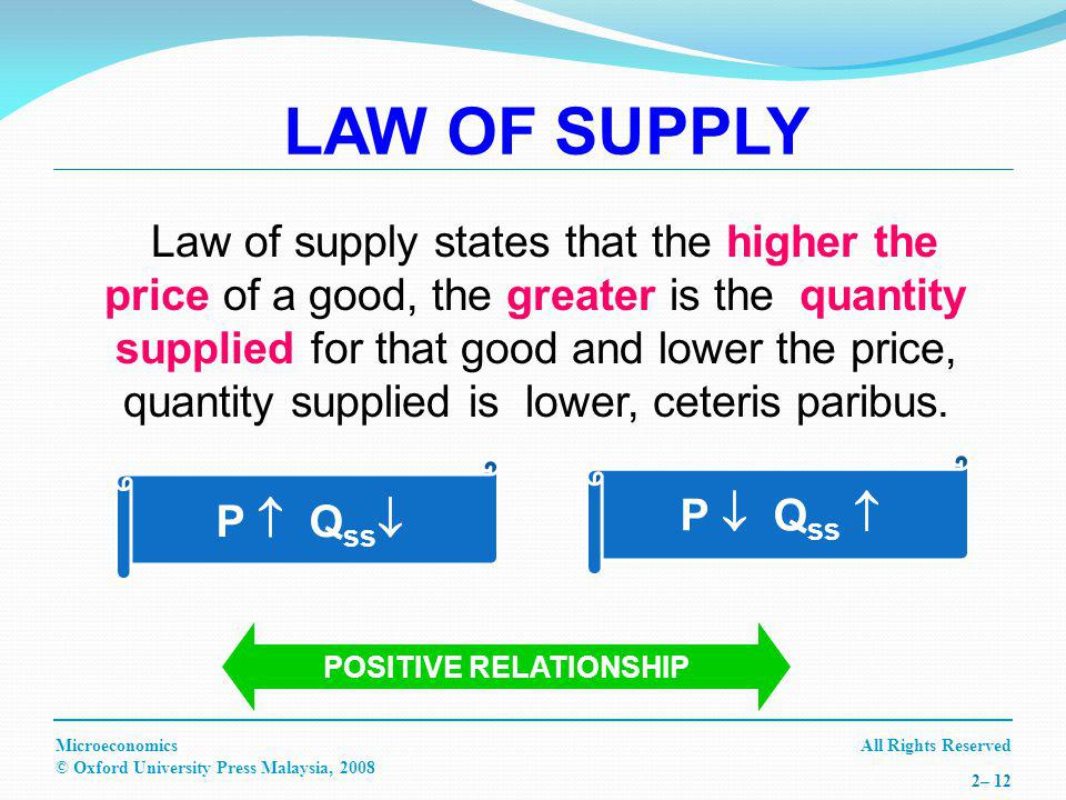 All Rights ReservedMicroeconomics © Oxford University Press Malaysia, 2008 2– 12 LAW OF SUPPLY Law of supply states that the higher the price of a good, the greater is the quantity supplied for that good and lower the price, quantity supplied is lower, ceteris paribus.