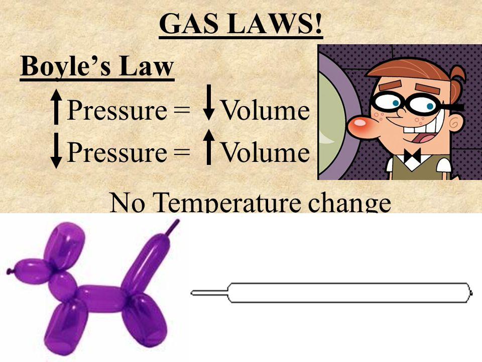 GAS LAWS! Boyles Law Pressure = Volume No Temperature change