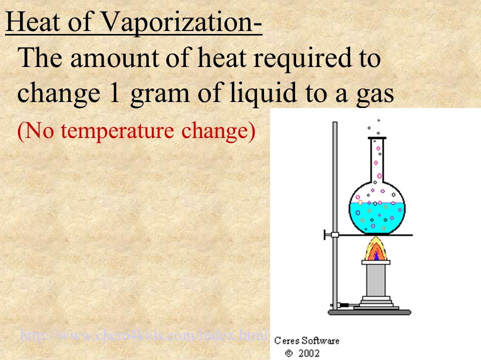 Heat of Vaporization- The amount of heat required to change 1 gram of liquid to a gas (No temperature change) http://www.chem4kids.com/index.html