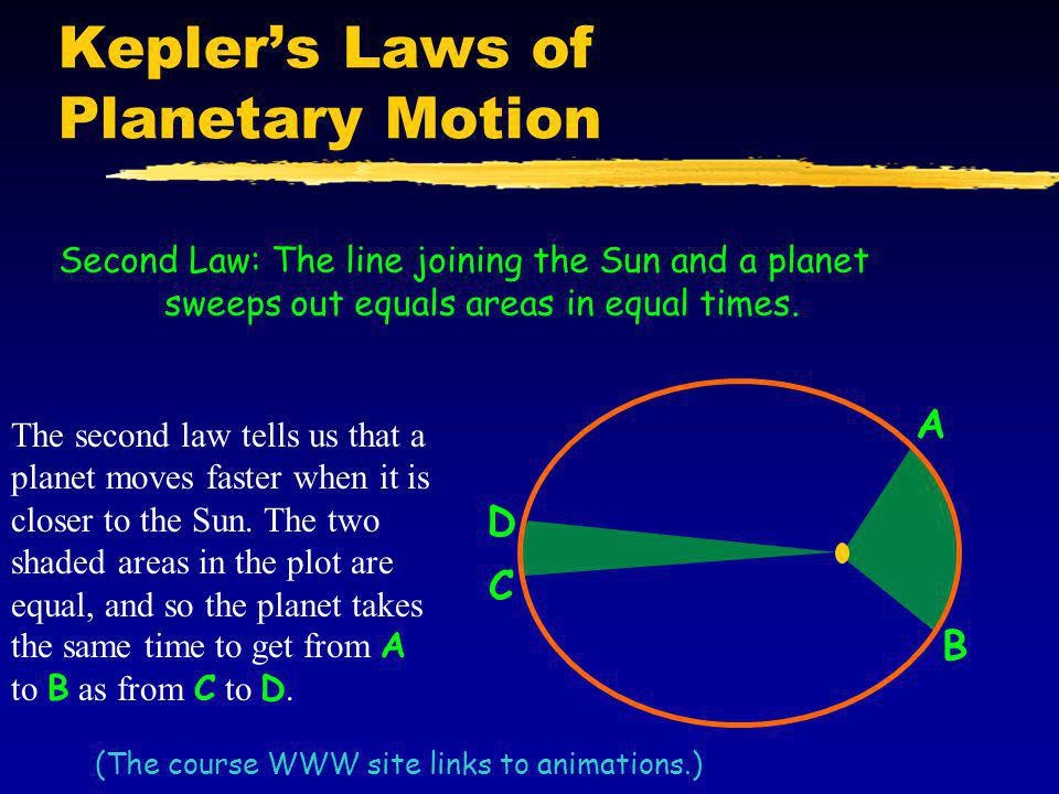 Keplers Laws of Planetary Motion The third law lets us work out the orbital periods of different planets.