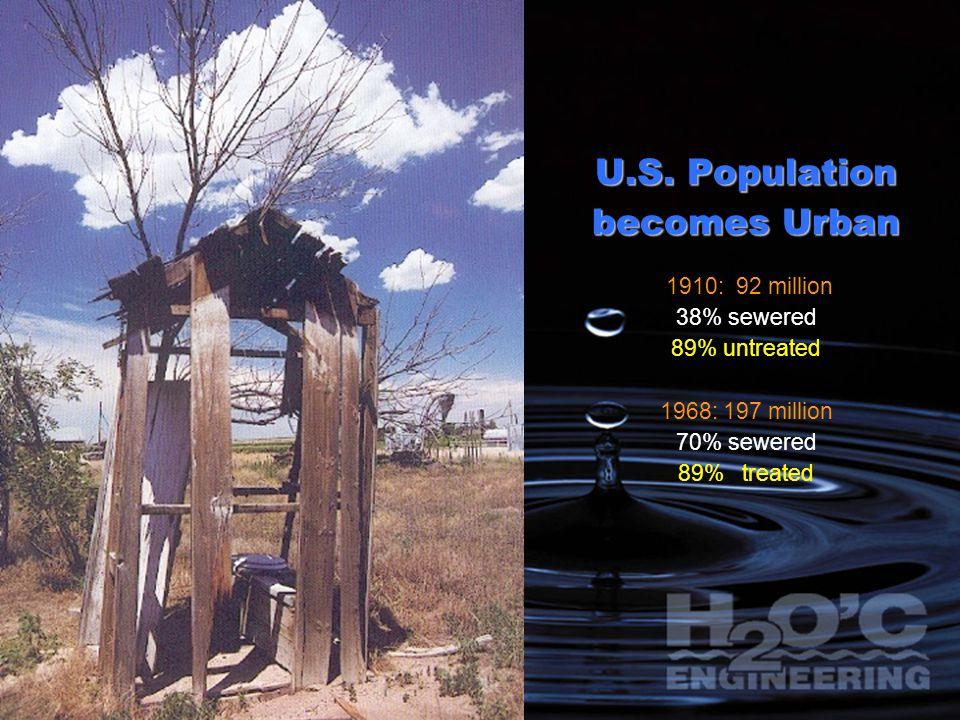 U.S.Population becomes Urban U.S.