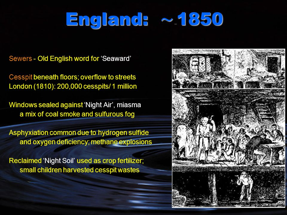 England: 1850 Sewers - Old English word for Seaward Cesspit beneath floors; overflow to streets London (1810): 200,000 cesspits/ 1 million Windows sealed against Night Air, miasma a mix of coal smoke and sulfurous fog Asphyxiation common due to hydrogen sulfide and oxygen deficiency; methane explosions Reclaimed Night Soil used as crop fertilizer; small children harvested cesspit wastes