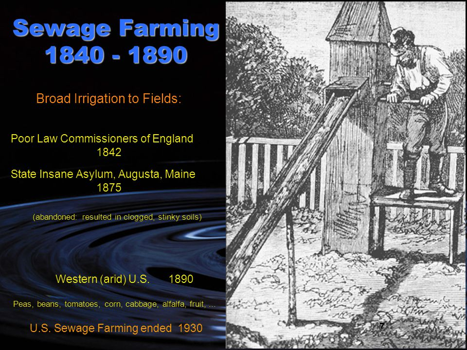 Sewage Farming 1840 - 1890 Broad Irrigation to Fields: Poor Law Commissioners of England 1842 State Insane Asylum, Augusta, Maine 1875 (abandoned: resulted in clogged, stinky soils) Western (arid) U.S.