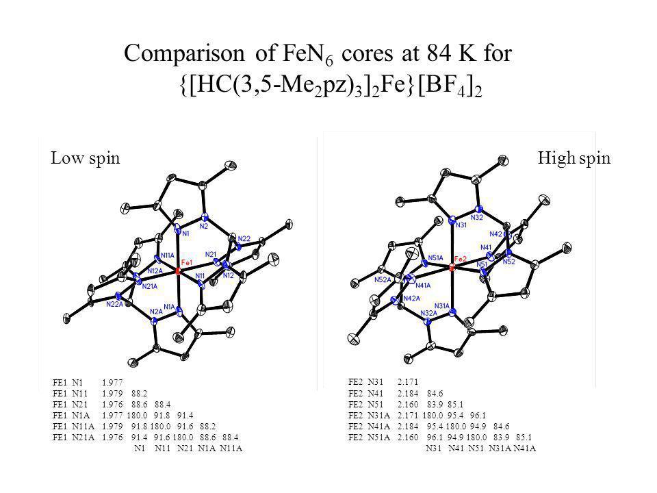 Comparison of FeN 6 cores at 84 K for {[HC(3,5-Me 2 pz) 3 ] 2 Fe}[BF 4 ] 2 FE1 N1 1.977 FE1 N11 1.979 88.2 FE1 N21 1.976 88.6 88.4 FE1 N1A 1.977 180.0