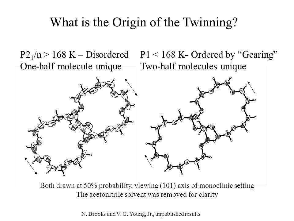 P2 1 /n > 168 K – Disordered One-half molecule unique P 1 < 168 K- Ordered by Gearing Two-half molecules unique What is the Origin of the Twinning? Bo