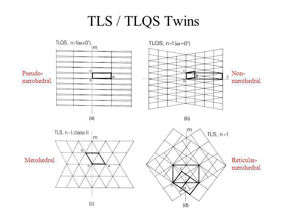TLS / TLQS Twins Pseudo- merohedral Non- merohedral Reticular- merohedral Merohedral