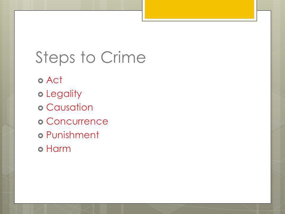 Preliminary Crimes Solicitation: Attempt: Conspiracy: