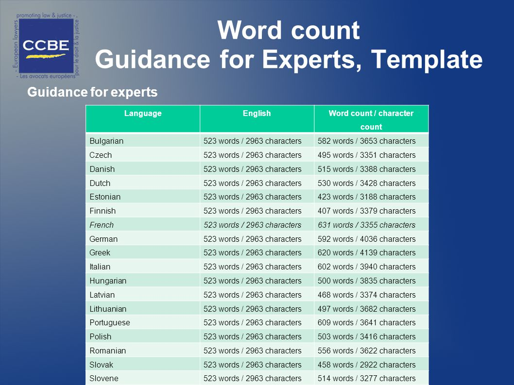Word count Guidance for Experts, Template Guidance for experts LanguageEnglish Word count / character count Bulgarian523 words / 2963 characters582 words / 3653 characters Czech523 words / 2963 characters495 words / 3351 characters Danish523 words / 2963 characters515 words / 3388 characters Dutch523 words / 2963 characters530 words / 3428 characters Estonian523 words / 2963 characters423 words / 3188 characters Finnish523 words / 2963 characters407 words / 3379 characters French523 words / 2963 characters631 words / 3355 characters German523 words / 2963 characters592 words / 4036 characters Greek523 words / 2963 characters620 words / 4139 characters Italian523 words / 2963 characters602 words / 3940 characters Hungarian523 words / 2963 characters500 words / 3835 characters Latvian523 words / 2963 characters468 words / 3374 characters Lithuanian523 words / 2963 characters497 words / 3682 characters Portuguese523 words / 2963 characters609 words / 3641 characters Polish523 words / 2963 characters503 words / 3416 characters Romanian523 words / 2963 characters556 words / 3622 characters Slovak523 words / 2963 characters458 words / 2922 characters Slovene523 words / 2963 characters514 words / 3277 characters Spanish523 words / 2963 characters651 words / 3908 characters Swedish523 words / 2963 characters504 words / 3122 characters