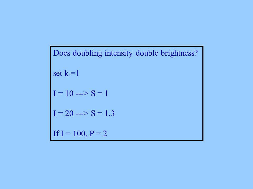 Does doubling intensity double brightness.