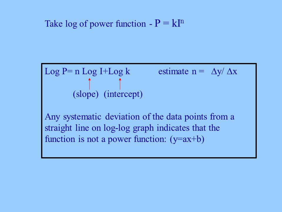 Log P= n Log I+Log k estimate n = y/ x (slope) (intercept) Any systematic deviation of the data points from a straight line on log-log graph indicates that the function is not a power function: (y=ax+b) Take log of power function - P = kI n