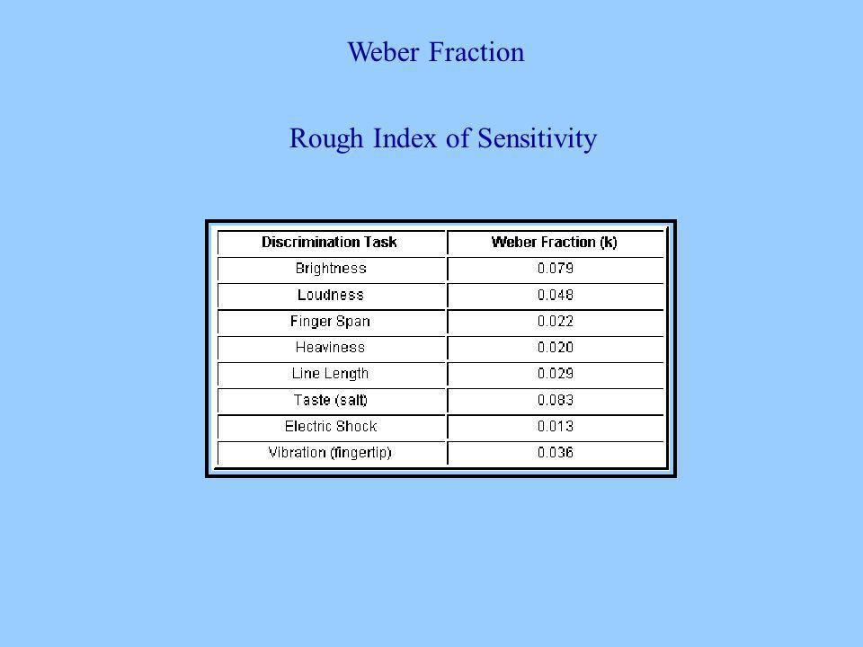 Weber Fraction Rough Index of Sensitivity