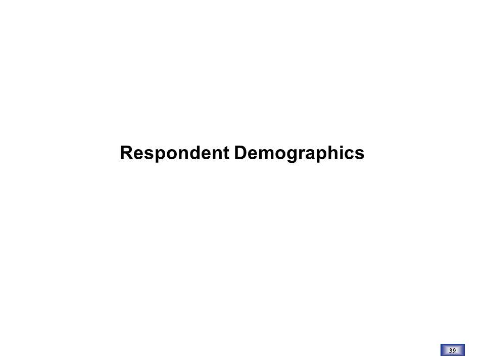 39 Respondent Demographics
